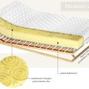 materace piankowe kolo memory bio